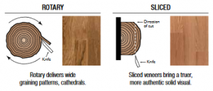 Armstrong TimberBrushed hardwood Sliced Face Veneer