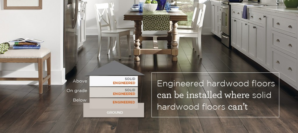 Mannington-Antigua-Engineered-Hardwood-Construction