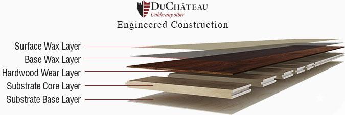 DuChateau Hardwood Flooring Hard-Wax Oil Finishing construction at American Carpet Wholesale